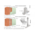 Гипсокартон KNAUF влагостойкий 12,5х1200х3000 мм.
